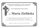 Zielińska Marta